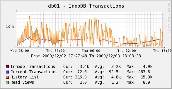 db01-innodb-trx-1d