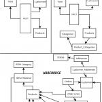 Mock ERD Diagram