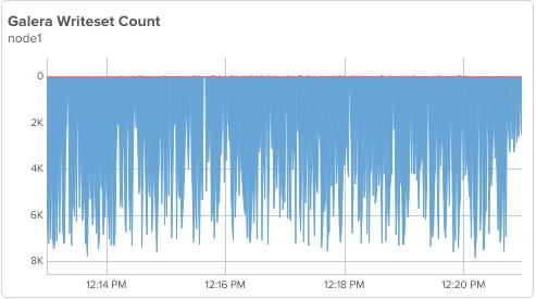 Screen Shot 2015-08-19 at 2.42.16 PM