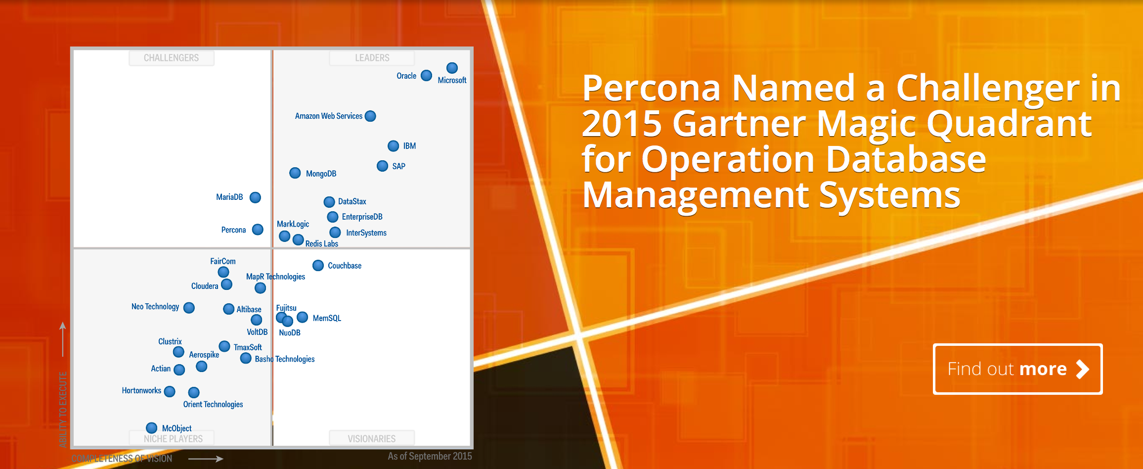 Gartner Recognizing Percona in the Magic Quadrant for ODBMS!