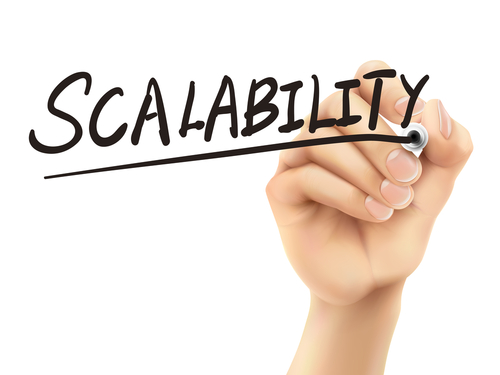 MongoDB Scalability