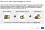 Migrate from MS SQL Server to MySQL