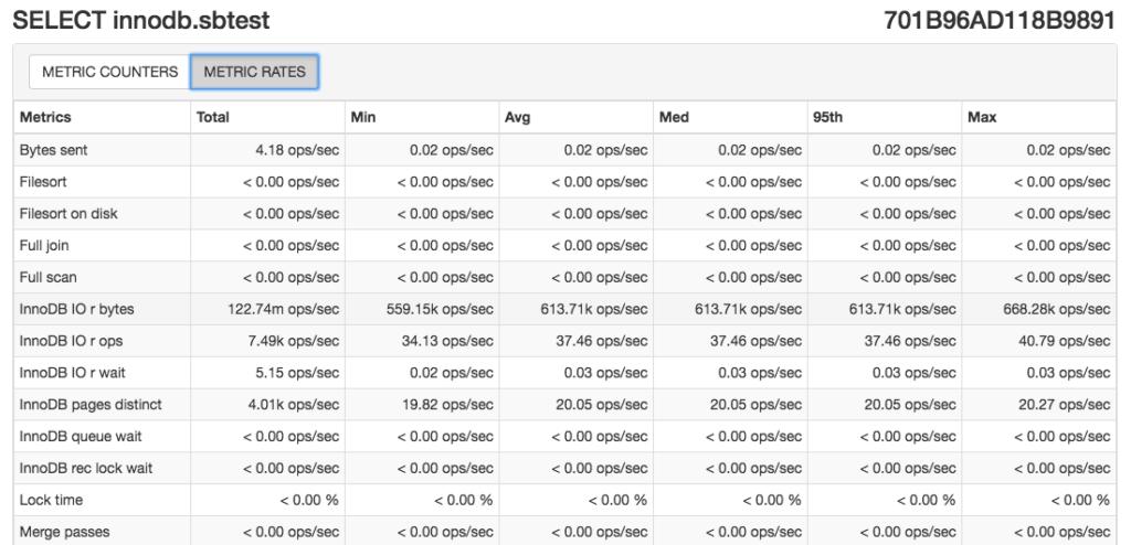 metric_rates