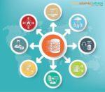 Database Technologies