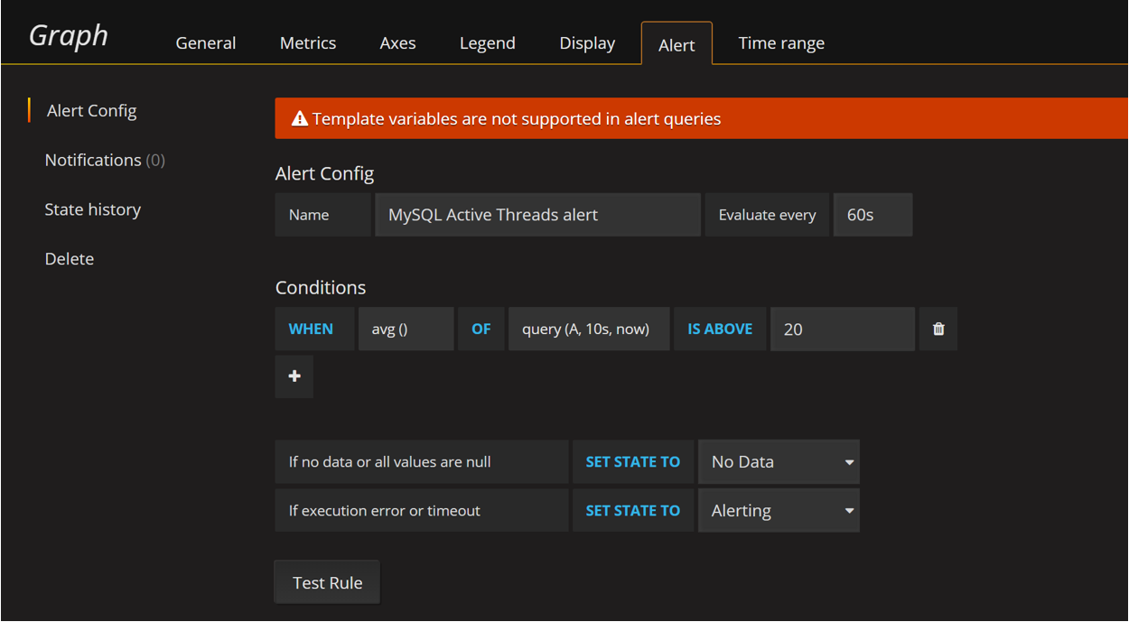 PMM Alerting With Grafana: Working With Templated Dashboards - DZone