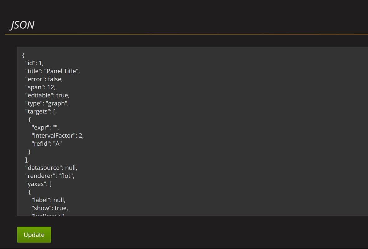 PMM Alerting with Grafana: Working with Templated Dashboards