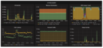 Percona Software News and Roadmap Update