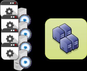 ProxySQL for High Availability