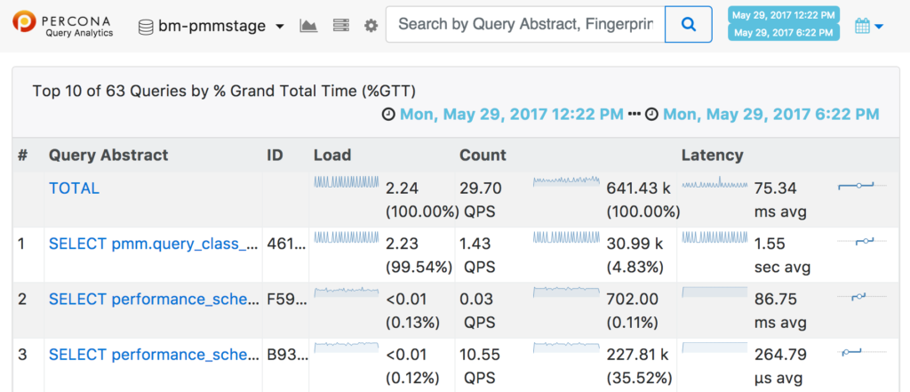 New Query Analytics web interface