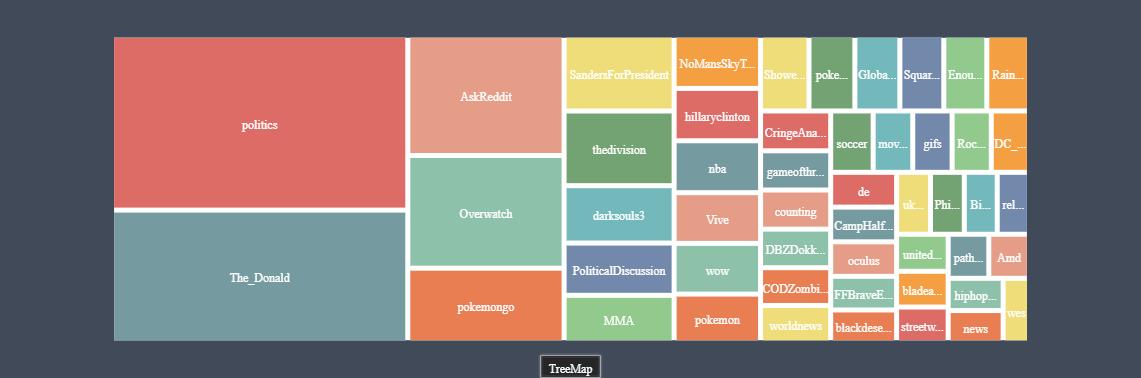 microsoft toolkit 2 6 7 reddit