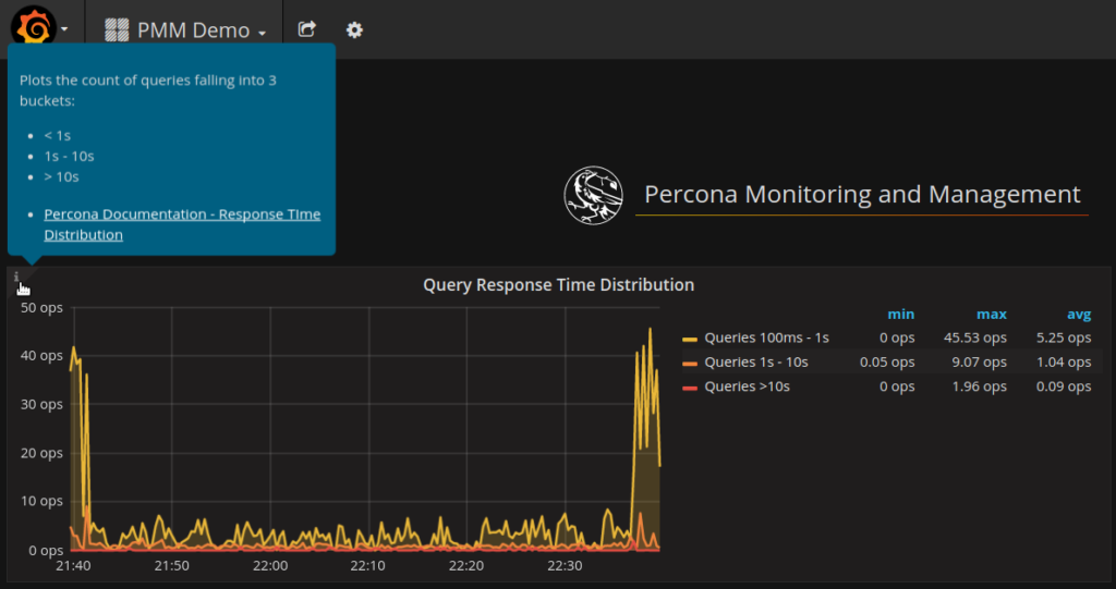 Percona Monitoring and Management 1.3.0