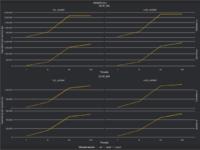 Meltdown Fix Affect Performance small
