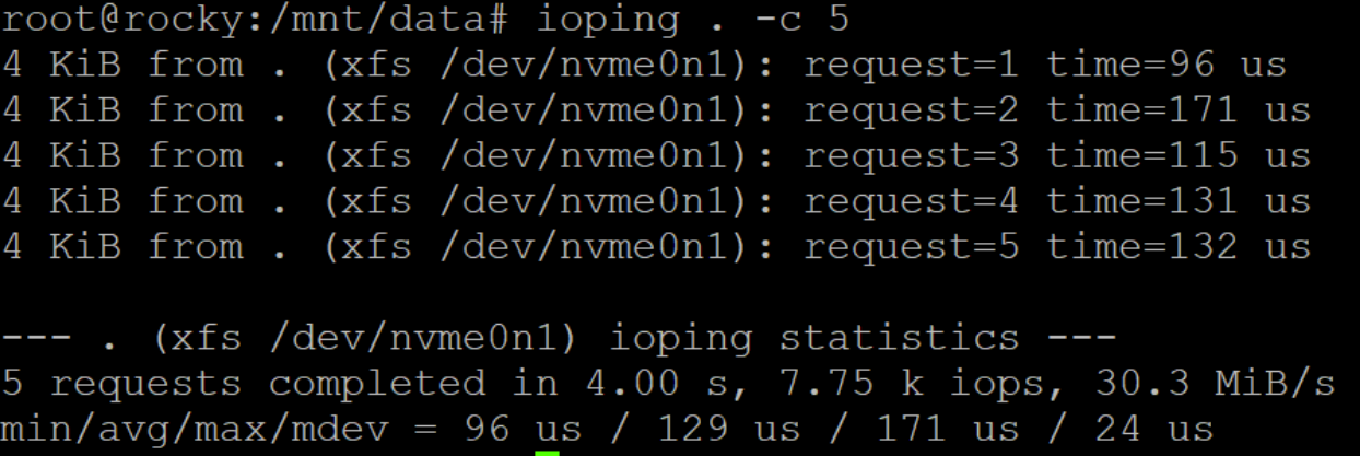 Using ioping to Evaluate Storage Performance for MySQL
