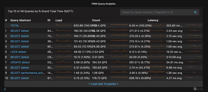 Visualize This! MySQL Tools That Explain Queries - Percona