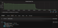 Percona Monitoring and Management vs. gnuplot