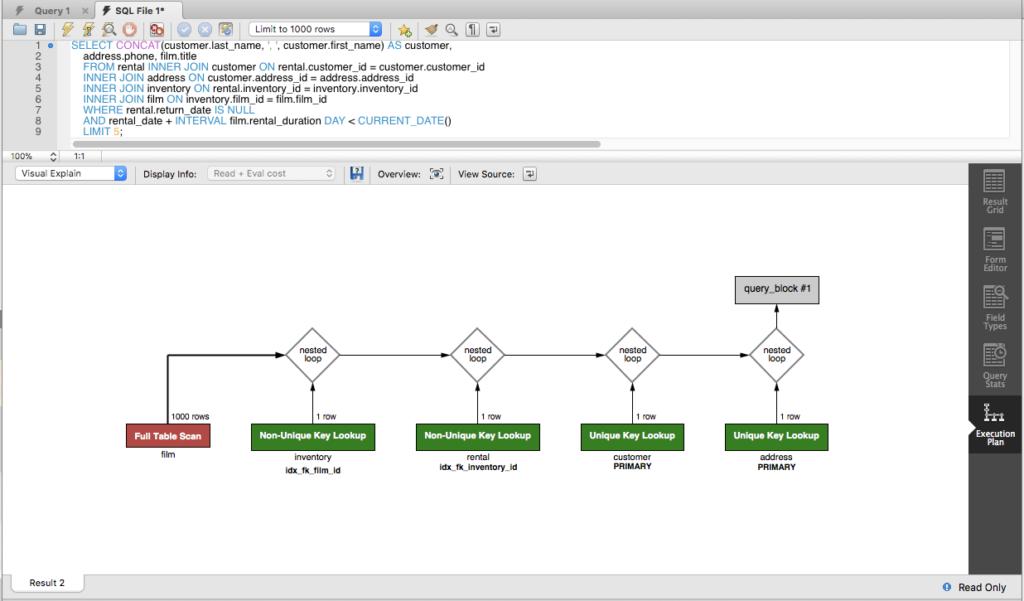Visualize This! MySQL Tools That Explain Queries - Percona Database