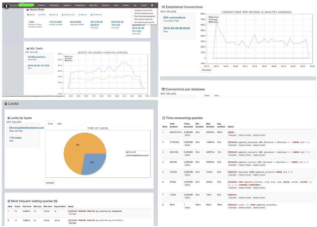 Detailed Logging for Enterprise-Grade PostgreSQL - Percona