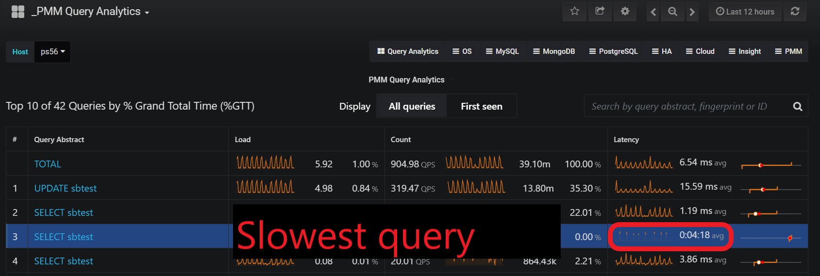 Slow query log from PMM dashboard