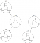 Complex multi-cluster replication topology