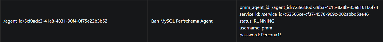 QAN agent for Percona Server