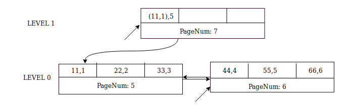 MySQL InnoDB Sorted Index Builds - Percona Database Performance Blog