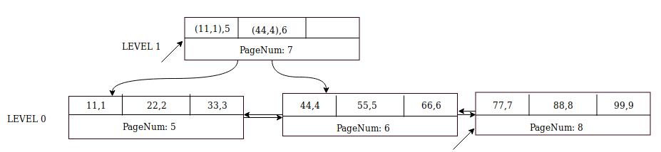 MySQL InnoDB Sorted Index Builds - Percona Database