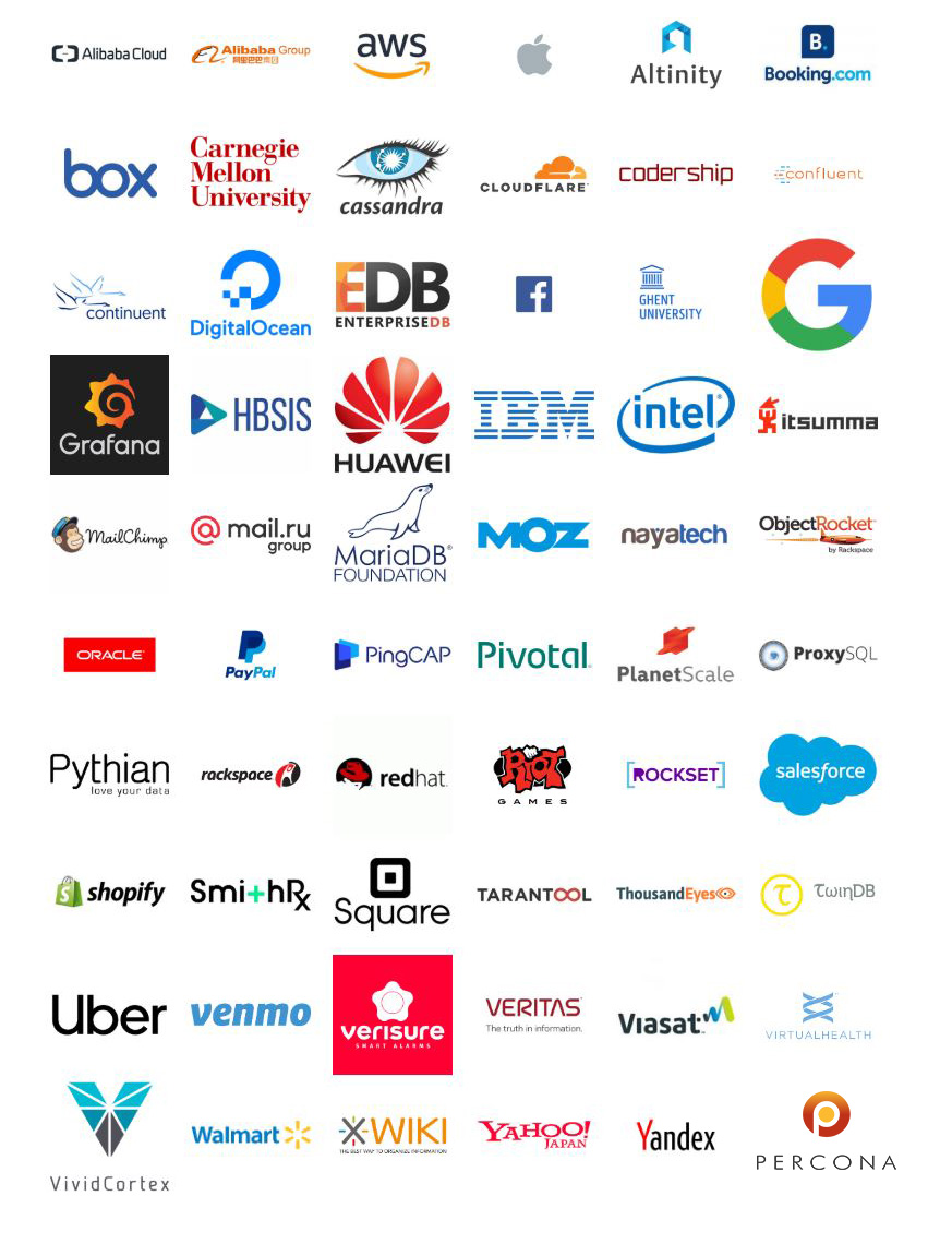 companies represented by speakers at percona live 2019