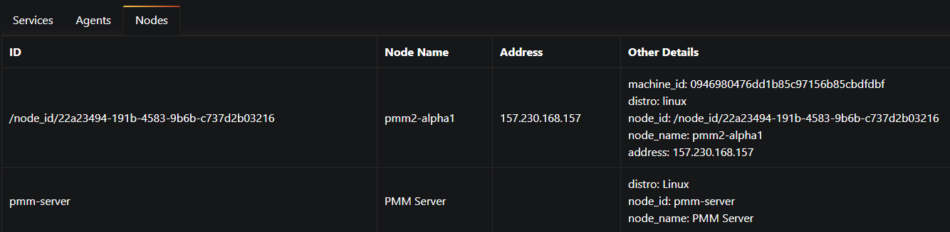 Server treated as reporting node