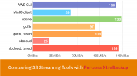 Comparing S3 Streaming Tools