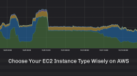 EC2 Instance Type on AWS