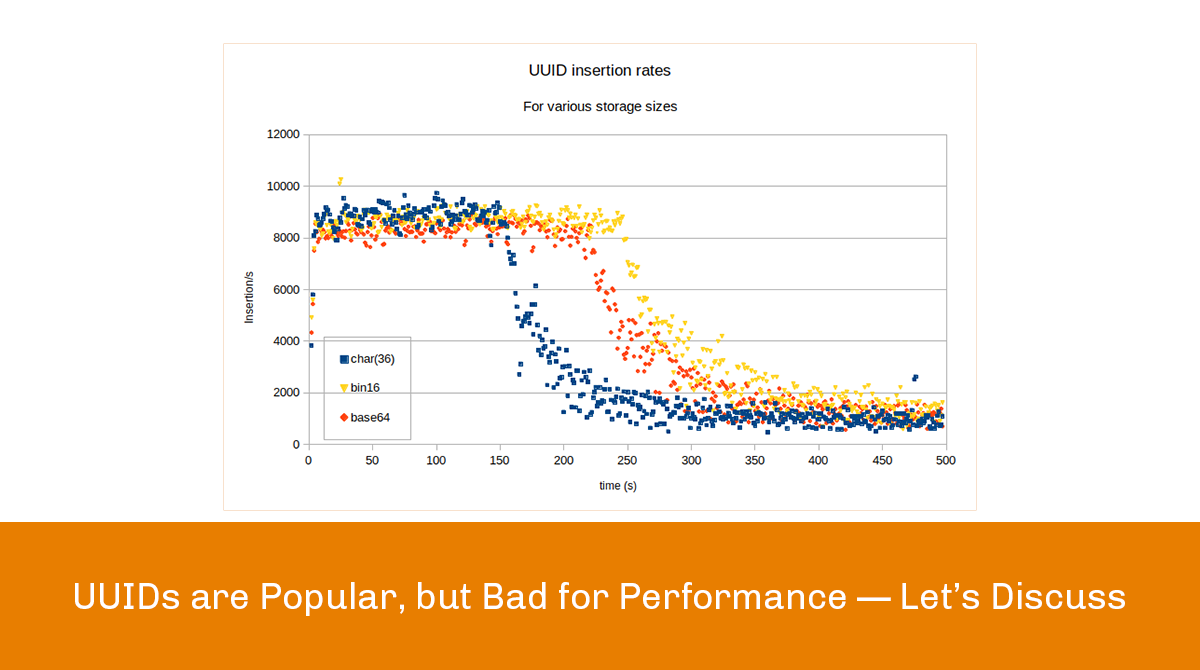 UUIDs are Popular, but Bad for Performance — Let's Discuss - Percona Database Performance Blog