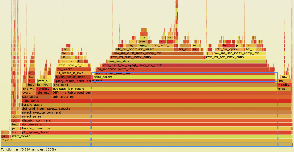 flame graphs