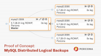 MySQL Distributed Backups