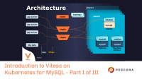 Vitess on Kubernetes for MySQL 1