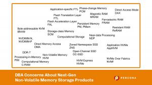 DBA Concerns Memory Storage