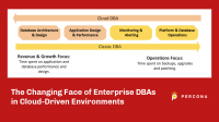 DBA in cloud environments
