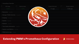 Extending PMM Prometheus Configuration