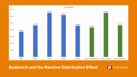 Sysbench and the Random Distribution Effect
