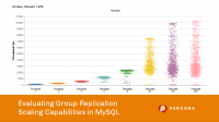 Group Replication Scaling Capabilities in MySQL