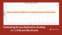 Group Replication Scaling I:O Workload