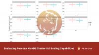 Percona XtraDB Cluster Scaling
