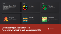 grafana plugin installation PMM