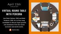 percona roundtable
