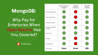 MongoDB enterprise open source Percona