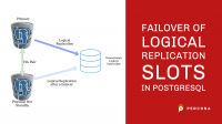 failover logical replication slots postgresql