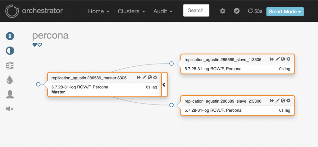Orchestrator's view on current master-slave setup