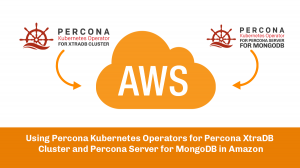 Percona Kubernetes Operators AWS