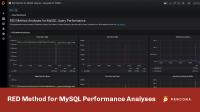 RED MySQL Performance