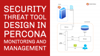 Security Threat Tool Percona Monitoring and Management