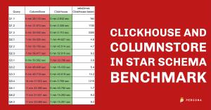 ClickHouse and ColumnStore
